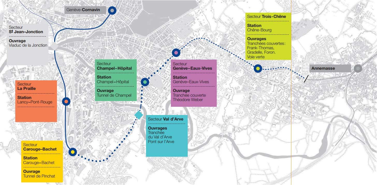 Les divers chantiers ponctuant le tracé du  Réseau ferroviaire CEVA