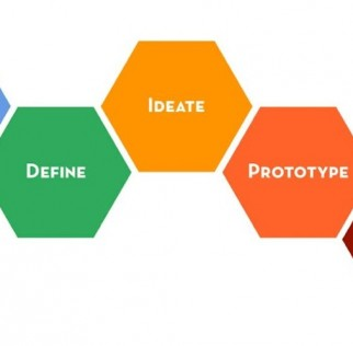 Le processus du Design Thinking selon la D.School de l'Université de Stanford